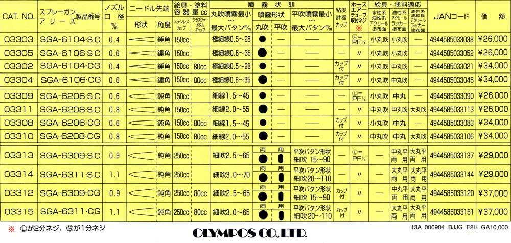 画像: SGA-6104・SC【L-Sチェンジネジ・カプラプラグ付】【丸吹き専用】(イージーパッケージ) 【お試しセール中!】